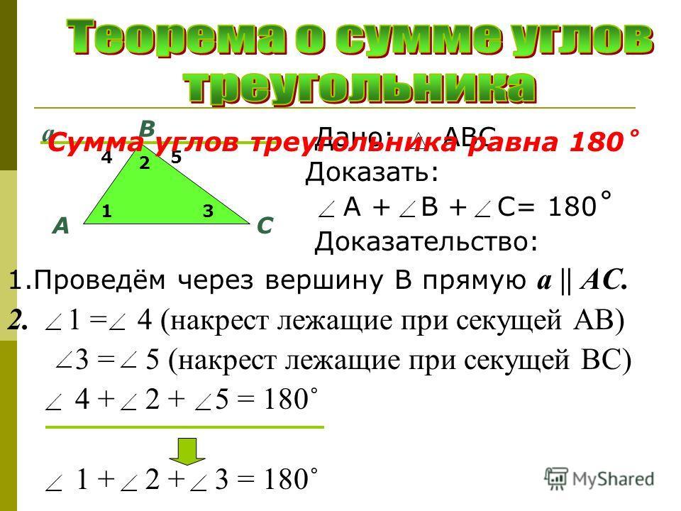 Дано: АВС Доказать: А + В + С= 180˚ Доказательство: 1.Проведём через вершину В прямую а || АС. 2. 1 = 4 (накрест лежащие при секущей АВ) 3 = 5 (накрест лежащие при секущей ВС) 4 + 2 + 5 = 180˚ 1 + 2 + 3 = 180˚ а В АС 45 2 13 Сумма углов треугольника