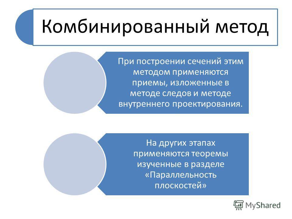 Комбинированный метод При построении сечений этим методом применяются приемы, изложенные в методе следов и методе внутреннего проектирования. На других этапах применяются теоремы изученные в разделе «Параллельность плоскостей»