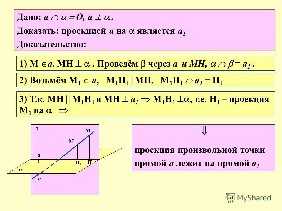 М М1М1 H H1H1 а1а1 а Дано: а О, а.. Доказать: проекцией а на является а 1 Доказательство: 1) М а, МН. Проведём через а и МН, = а 1. 2) Возьмём М 1 а, М 1 Н 1 МН, М 1 Н 1 а 1 = Н 1 3) Т.к. МН М 1 Н 1 и МН а 1 М 1 Н 1, т.е. Н 1 – проекция М 1 на проекц