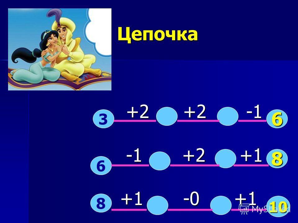 Цепочка +2 +2 -1 +2 +2 -1 -1 +2 +1 -1 +2 +1 +1 -0 +1 +1 -0 +1 3 6 8 6 10 8