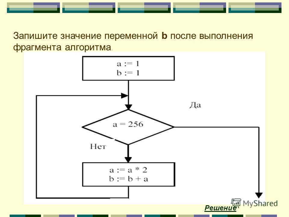 Запишите значение переменной b после выполнения фрагмента алгоритма. Решение