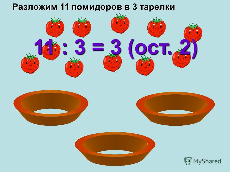 Разложим 11 помидоров в 3 тарелки 11 : 3 = 3 (ост. 2)