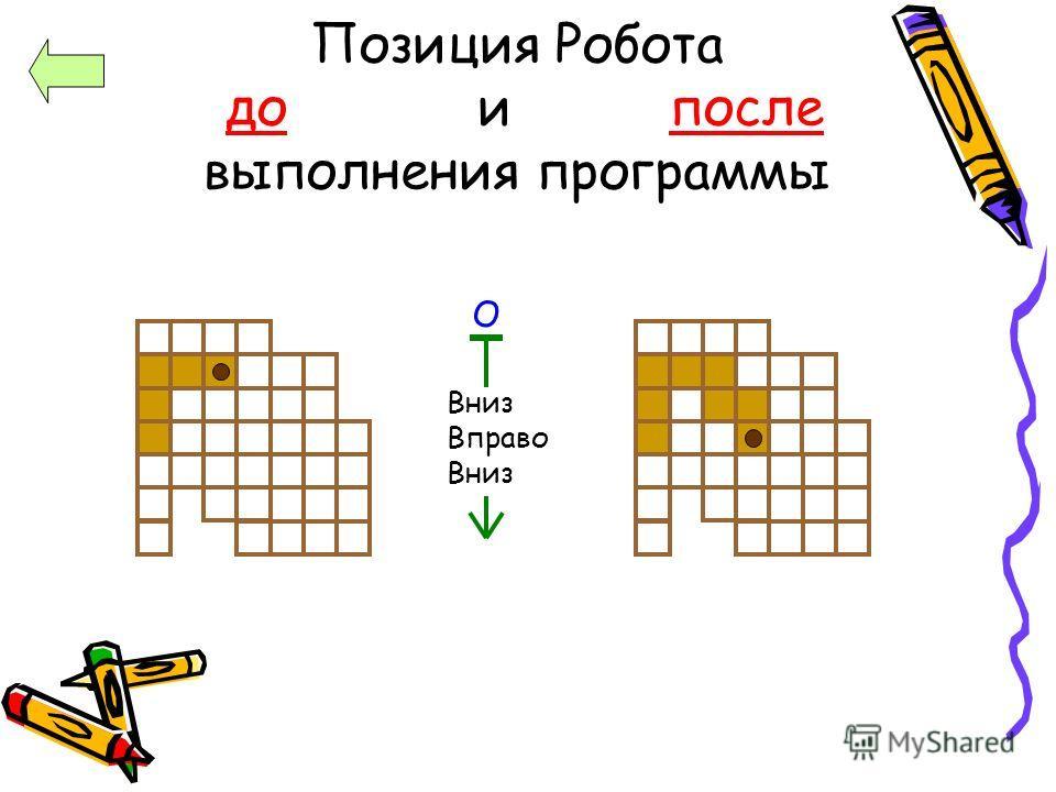 Позиция Робота до и после выполнения программы Вниз Вправо Вниз О