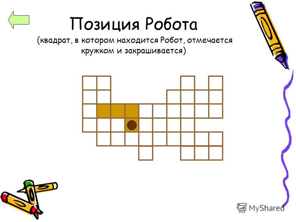 Позиция Робота (квадрат, в котором находится Робот, отмечается кружком и закрашивается)