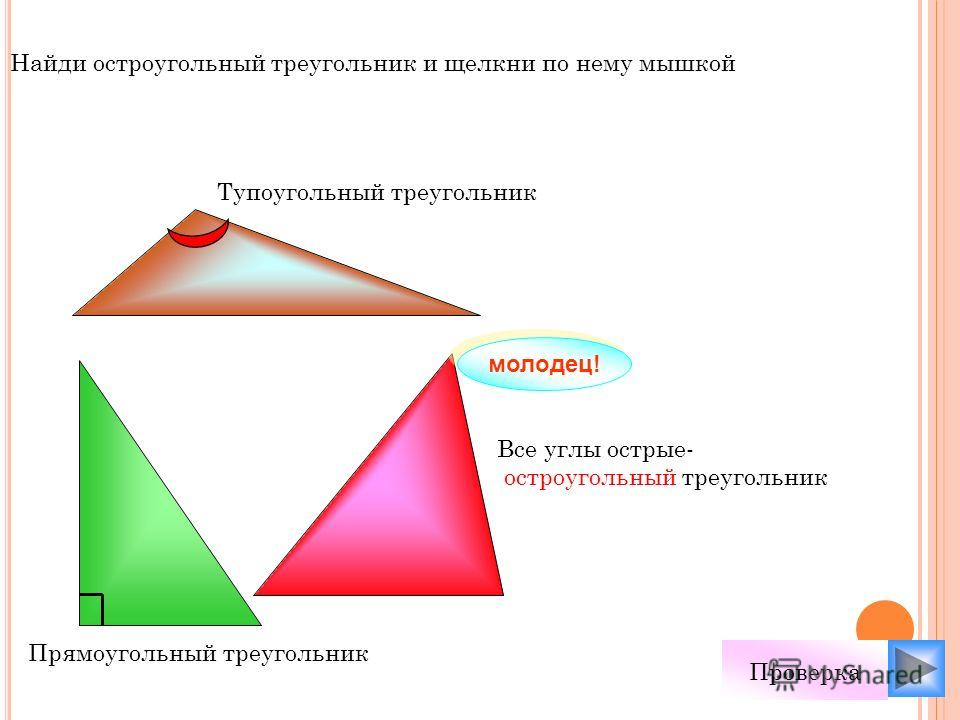 Найди остроугольный треугольник и щелкни по нему мышкой молодец! Проверка Все углы острые- остроугольный треугольник Тупоугольный треугольник Прямоугольный треугольник