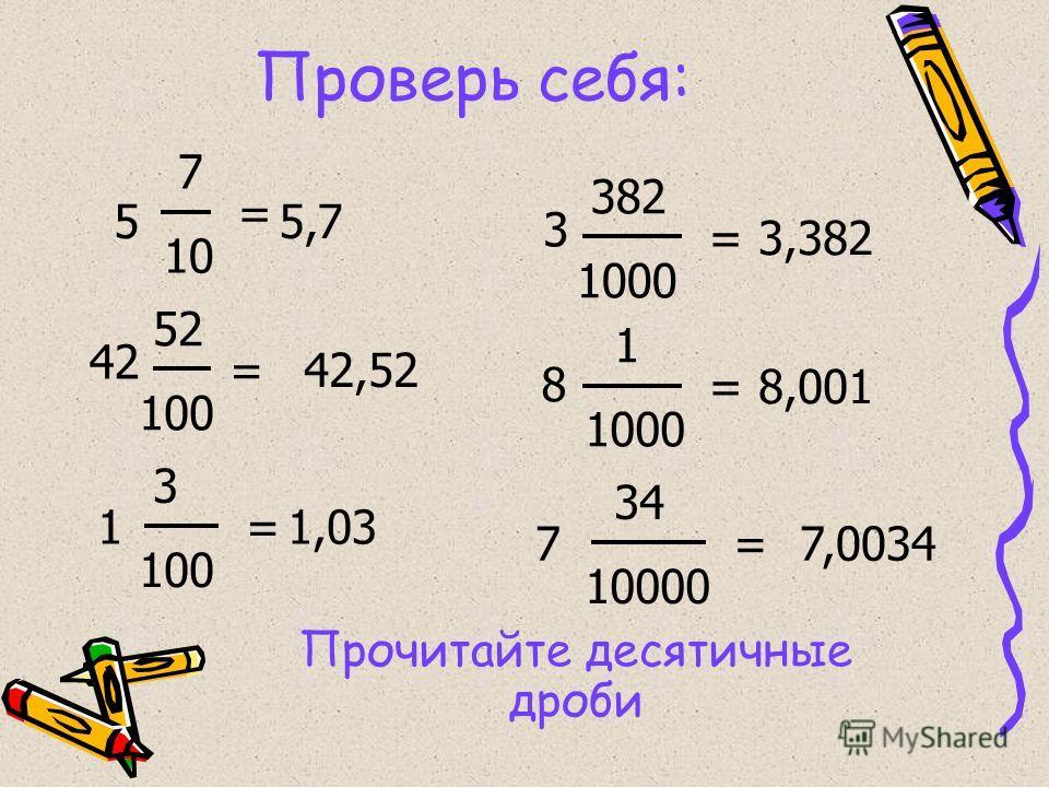 Проверь себя: Прочитайте десятичные дроби 5 7 10 = 5,7 42 52 100 =42,52 1 3 100 =1,03 3 382 1000 =3,382 8 1 1000 =8,001 7 34 10000 =7,0034