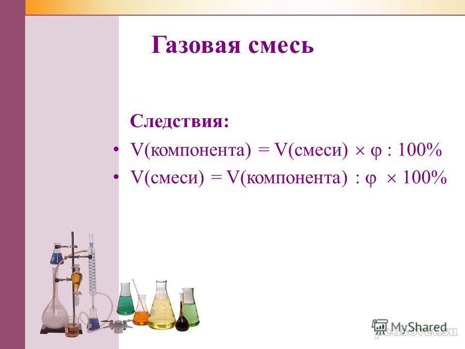 Газовая смесь Следствия: V(компонента) = V(смеси) : 100% V(смеси) = V(компонента) : 100%