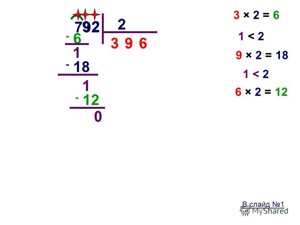 792 2 В слайд 1... 3 3 × 2 = 6 - 6 1 9 1 < 21 < 2 9 9 × 2 = 18 - 18 1 1 < 2 2 6 6 × 2 = 12 - 12 0