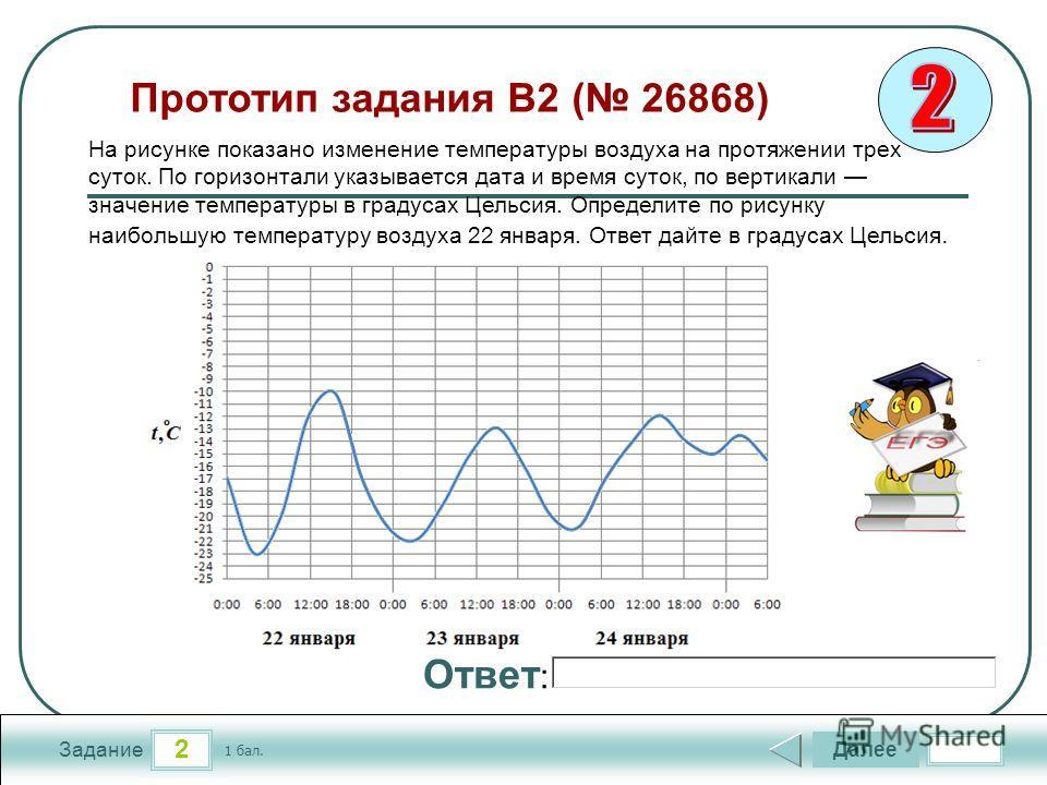 2 Задание Прототип задания B2 ( 26868) Далее 1 бал. Ответ : На рисунке показано изменение температуры воздуха на протяжении трех суток. По горизонтали указывается дата и время суток, по вертикали значение температуры в градусах Цельсия. Определите по