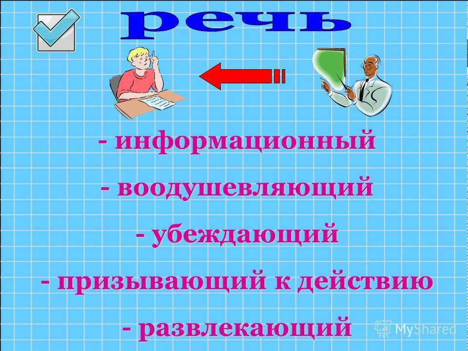 - -- - одна из форм активности личности, сущность которой состоит в обмене информацией между участниками учебного процесса лингвистическое семиотическое паралингвистическое