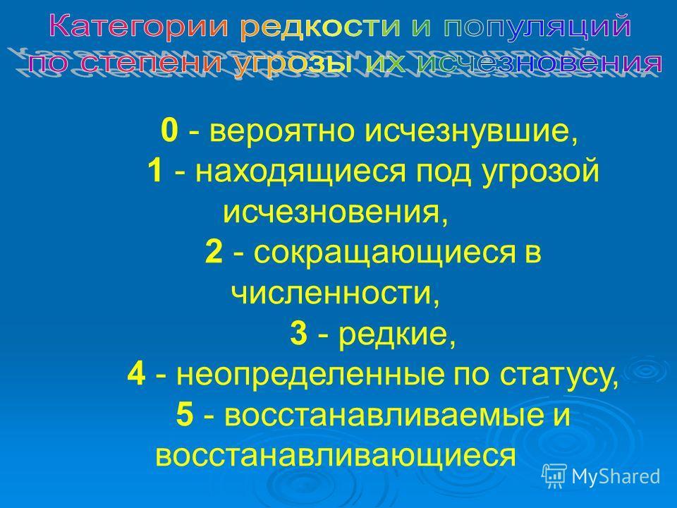 0 - вероятно исчезнувшие, 1 - находящиеся под угрозой исчезновения, 2 - сокращающиеся в численности, 3 - редкие, 4 - неопределенные по статусу, 5 - восстанавливаемые и восстанавливающиеся