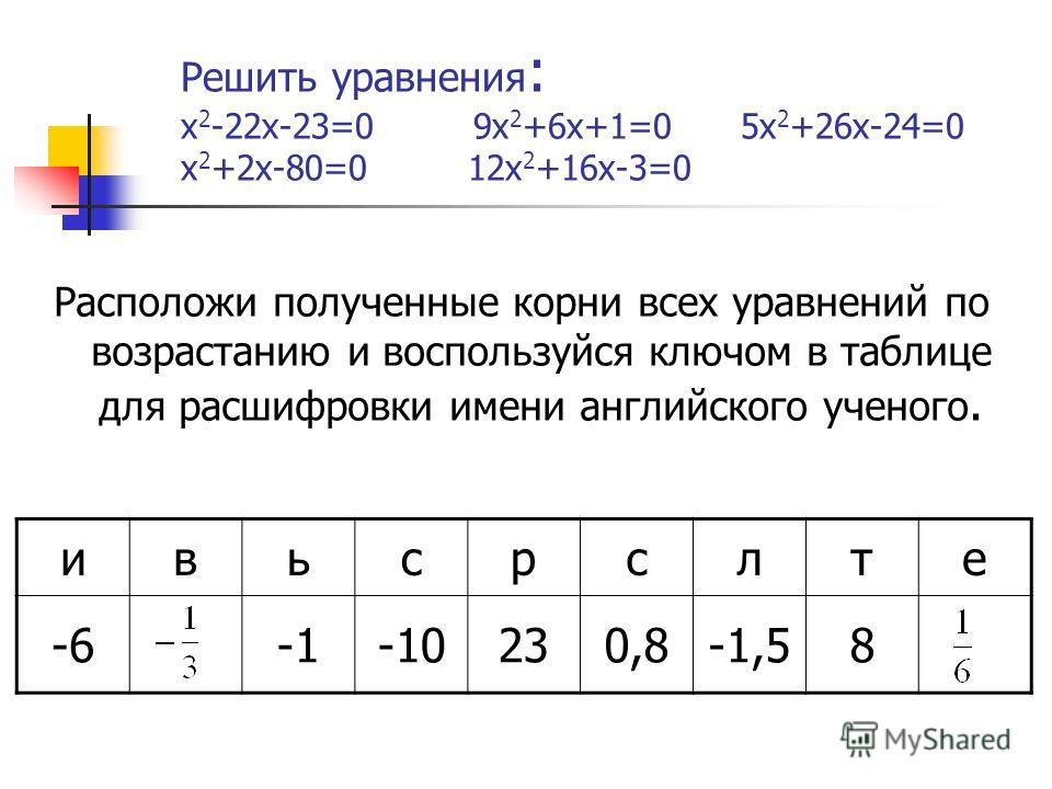 Решить уравнения : x 2 -22x-23=0 9х 2 +6х+1=0 5x 2 +26x-24=0 x 2 +2x-80=0 12x 2 +16x-3=0 Расположи полученные корни всех уравнений по возрастанию и воспользуйся ключом в таблице для расшифровки имени английского ученого. ивьсрслте -6-10230,8-1,58