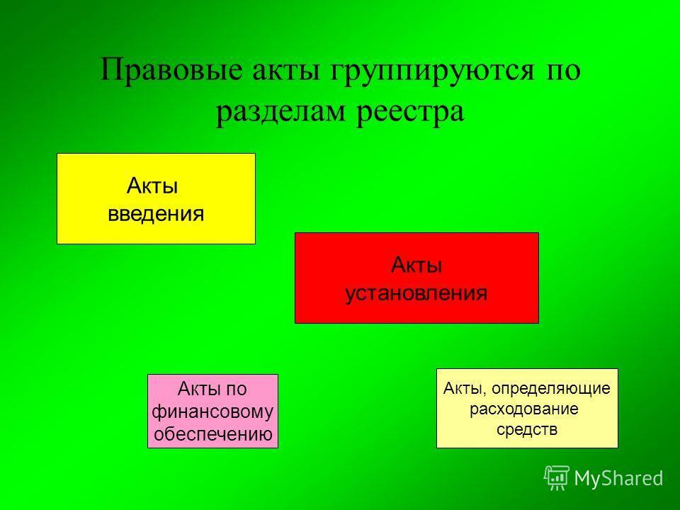 Правовые акты группируются по разделам реестра Акты введения Акты установления Акты по финансовому обеспечению Акты, определяющие расходование средств