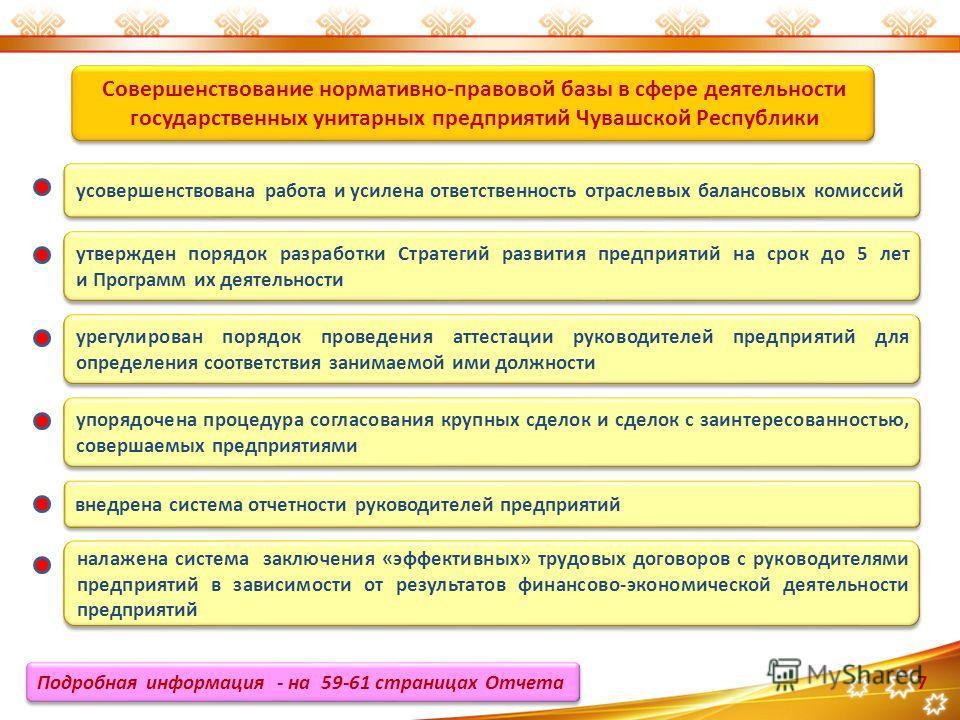 Совершенствование нормативно-правовой базы в сфере деятельности государственных унитарных предприятий Чувашской Республики 7 усовершенствована работа и усилена ответственность отраслевых балансовых комиссий утвержден порядок разработки Стратегий разв