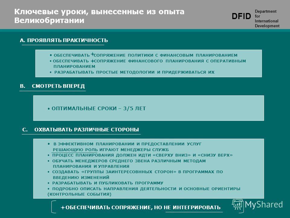 DFID Department for International Development ОБЕСПЕЧИВАТЬ СОПРЯЖЕНИЕ ПОЛИТИКИ С ФИНАНСОВЫМ ПЛАНИРОВАНИЕМ ОБЕСПЕЧИВАТЬ СОПРЯЖЕНИЕ ФИНАНСОВОГО ПЛАНИРОВАНИЯ С ОПЕРАТИВНЫМ ПЛАНИРОВАНИЕМ РАЗРАБАТЫВАТЬ ПРОСТЫЕ МЕТОДОЛОГИИ И ПРИДЕРЖИВАТЬСЯ ИХ Ключевые урок