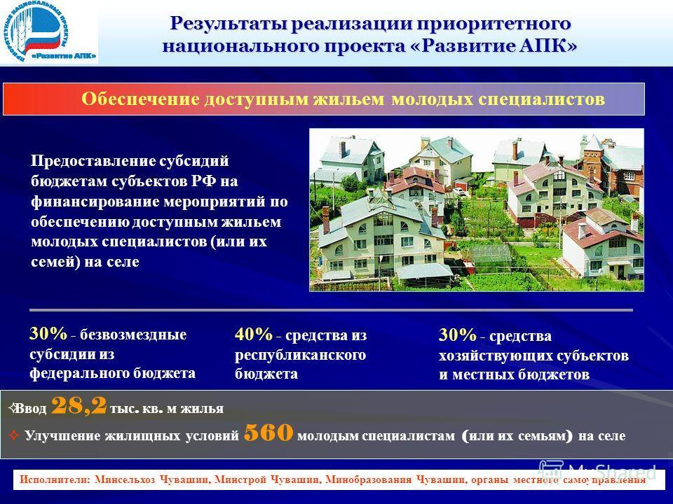 Результаты реализации приоритетного национального проекта «Развитие АПК» Обеспечение доступным жильем молодых специалистов Ввод 28,2 тыс. кв. м жилья Улучшение жилищных условий 560 молодым специалистам ( или их семьям ) на селе Предоставление субсиди