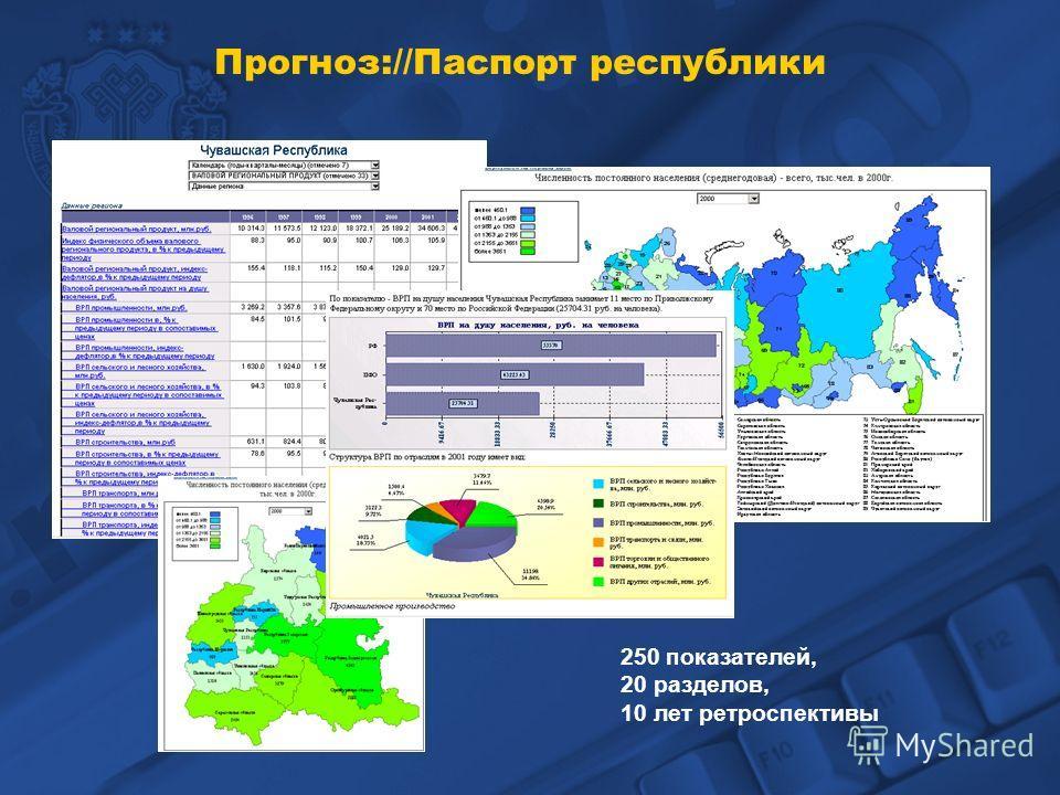 Прогноз://Паспорт республики 250 показателей, 20 разделов, 10 лет ретроспективы