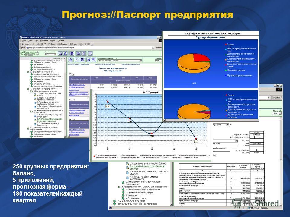 Прогноз://Паспорт предприятия 250 крупных предприятий: баланс, 5 приложений, прогнозная форма – 180 показателей каждый квартал