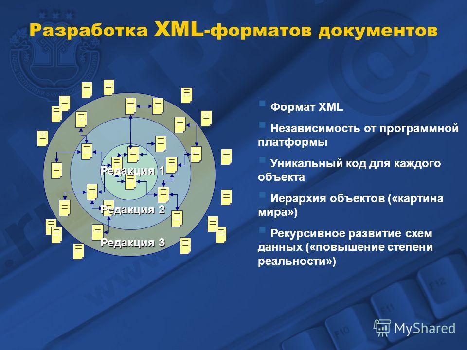 Разработка XML -форматов документов Редакция 1 Редакция 2 Редакция 3 Формат XML Независимость от программной платформы Уникальный код для каждого объекта Иерархия объектов («картина мира») Рекурсивное развитие схем данных («повышение степени реальнос