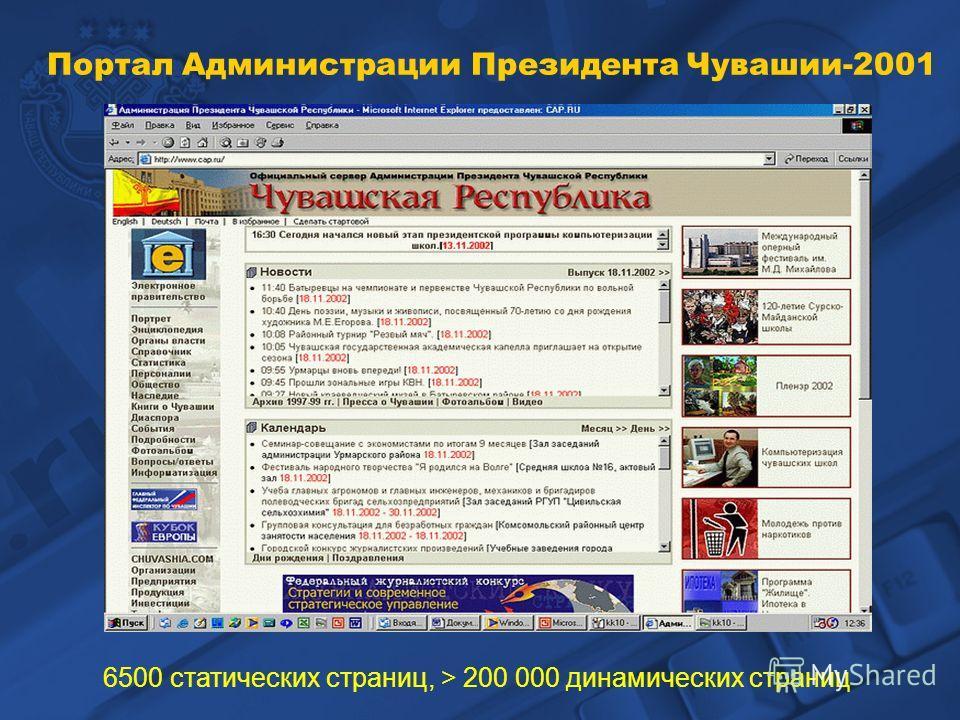 6500 статических страниц, > 200 000 динамических страниц Портал Администрации Президента Чувашии-2001
