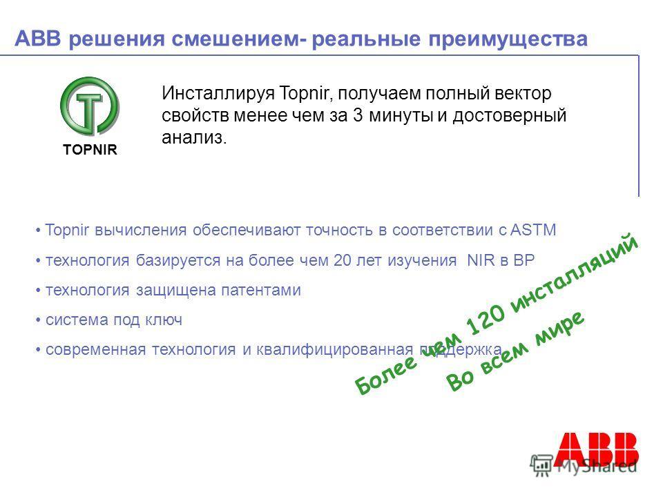 TOPNIR ABB решения смешением- реальные преимущества Инсталлируя Topnir, получаем полный вектор свойств менее чем за 3 минуты и достоверный анализ. Topnir вычисления обеспечивают точность в соответствии с ASTM технология базируется на более чем 20 лет