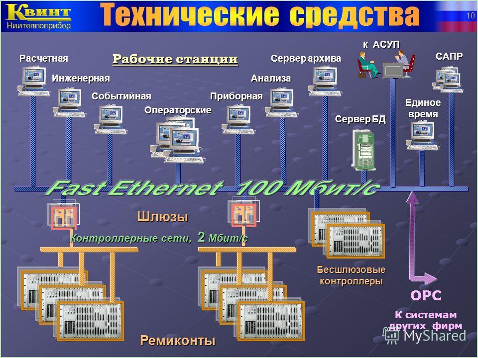 Составные части Квинта Ниитеплоприбор 9
