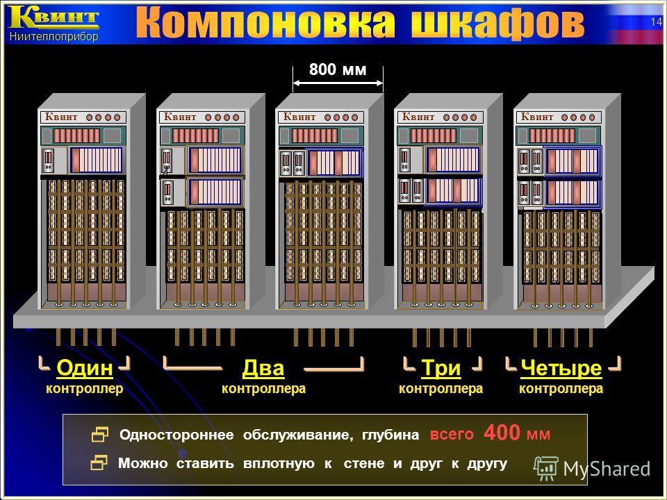 Модули УСО 13 Ниитеплоприбор 16 ан.вх. 16 16 16 16 16 64 дискр.вх. 64 16 ан.вх. 16 64дискр.вых64дискр.вых 16 16 32+32 д. вх-вых 32+32 16 ан.вх. 16 40имп.вых40имп.вых 13 16 ан.вх. 16 16 ан.вых. 16