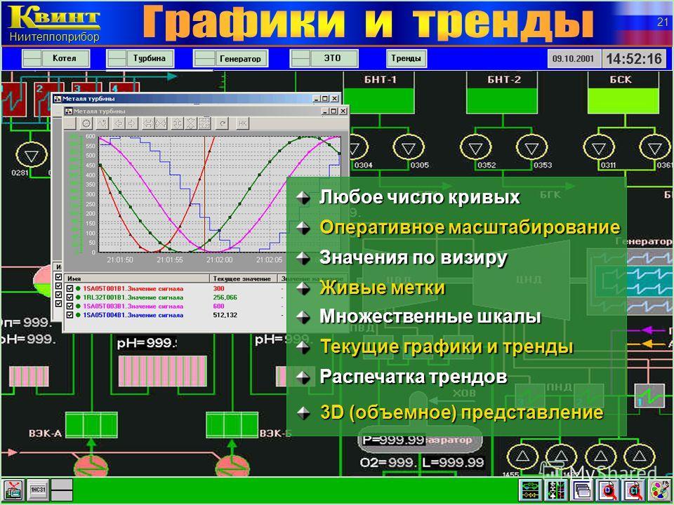 Событийная станция Ниитеплоприбор 20