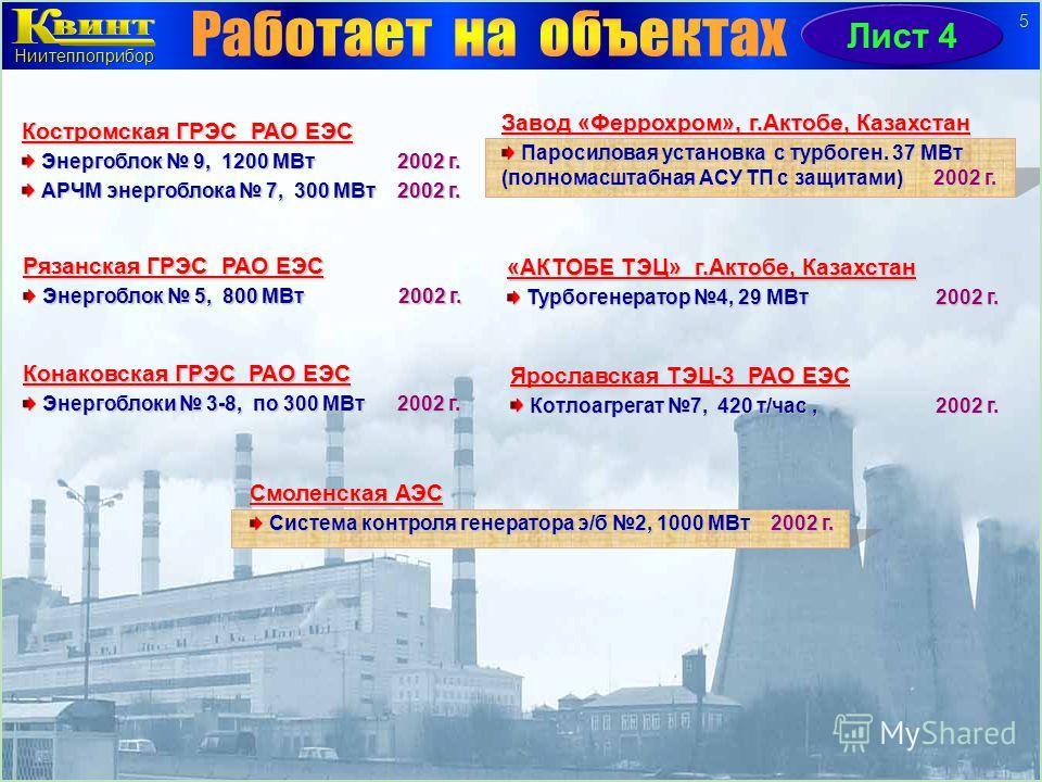 Работает на объектах - 1 4 Ниитеплоприбор Лист 3 ТЭЦ-23 Мосэнерго Турбогенератор 1, 100 МВт 1997 г. Турбогенератор 1, 100 МВт 1997 г. Котлоагрегат э/б 6, 250 МВт 1998 г. Котлоагрегат э/б 6, 250 МВт 1998 г. Котлоагрегат э/б 7, 250 МВт 2000 г. Котлоагр