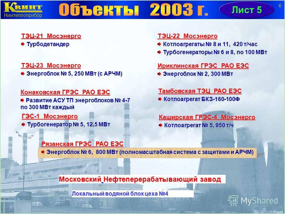 Завод «Феррохром», г.Актобе, Казахстан Паросиловая установка с турбоген. 37 МВт (полномасштабная АСУ ТП с защитами) 2002 г. Паросиловая установка с турбоген. 37 МВт (полномасштабная АСУ ТП с защитами) 2002 г. Работает на объектах - 1 5 Ниитеплоприбор