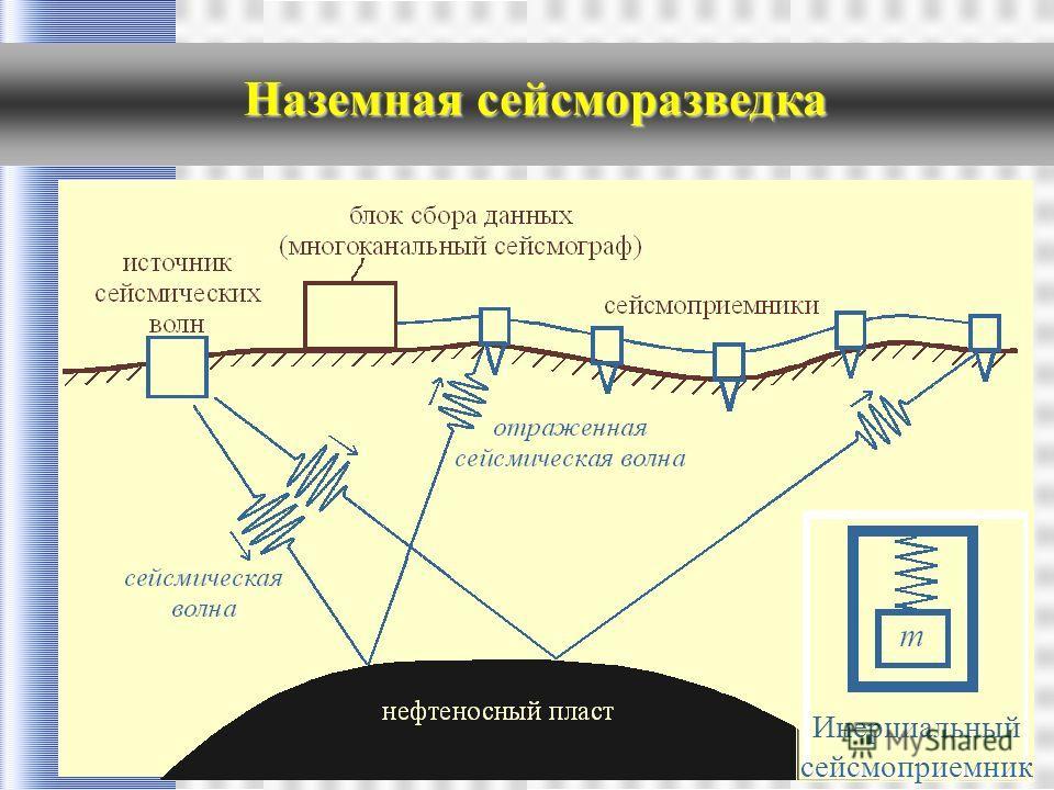 Наземная сейсморазведка Инерциальный сейсмоприемник
