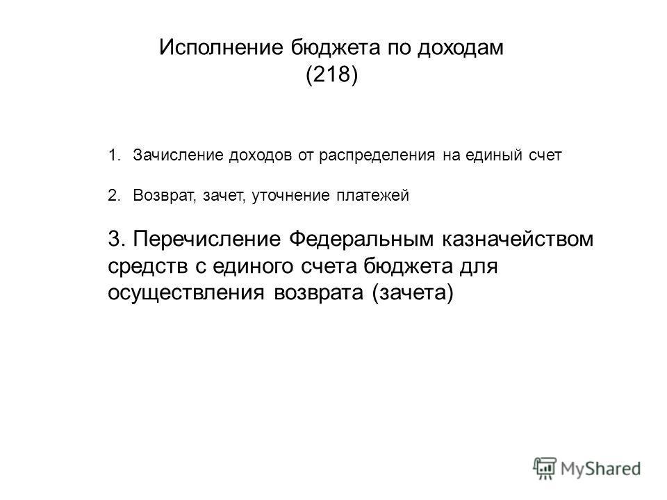 Исполнение бюджета по доходам (218) 1.Зачисление доходов от распределения на единый счет 2.Возврат, зачет, уточнение платежей 3.Перечисление Федеральным казначейством средств с единого счета бюджета для осуществления возврата (зачета)