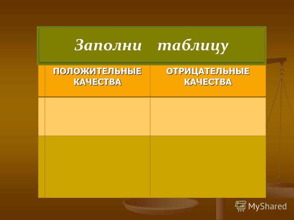 ПОЛОЖИТЕЛЬНЫЕ КАЧЕСТВА ОТРИЦАТЕЛЬНЫЕ КАЧЕСТВА Заполни таблицу