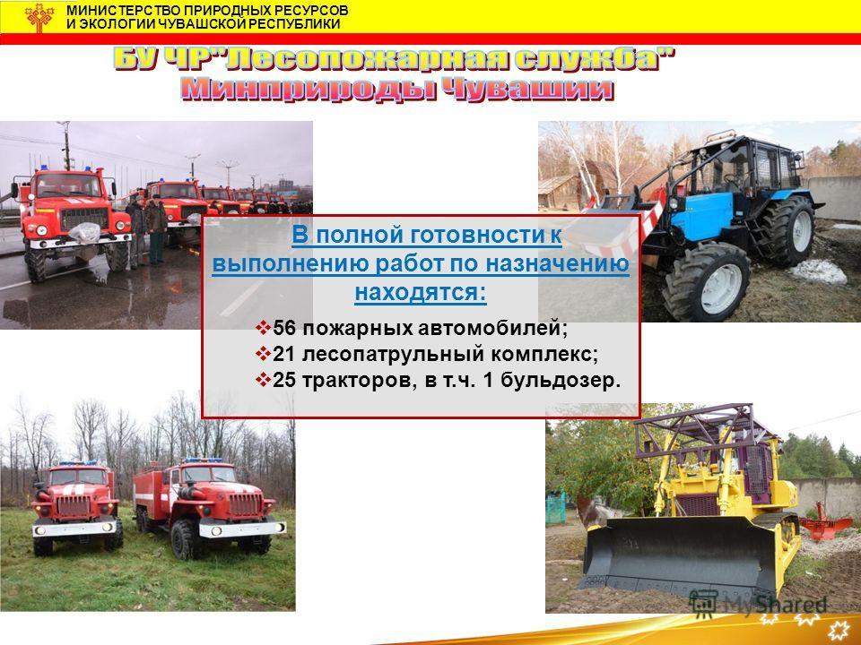 МИНИСТЕРСТВО ПРИРОДНЫХ РЕСУРСОВ И ЭКОЛОГИИ ЧУВАШСКОЙ РЕСПУБЛИКИ В полной готовности к выполнению работ по назначению находятся: 56 пожарных автомобилей; 21 лесопатрульный комплекс; 25 тракторов, в т.ч. 1 бульдозер.