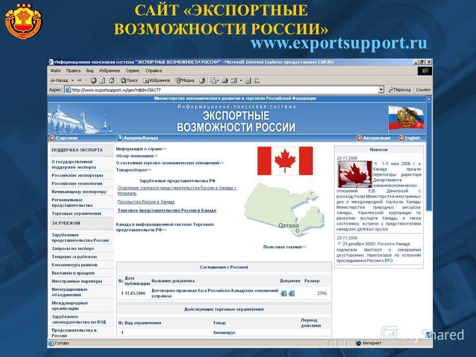 САЙТ «ЭКСПОРТНЫЕ ВОЗМОЖНОСТИ РОССИИ» www.exportsupport.ru