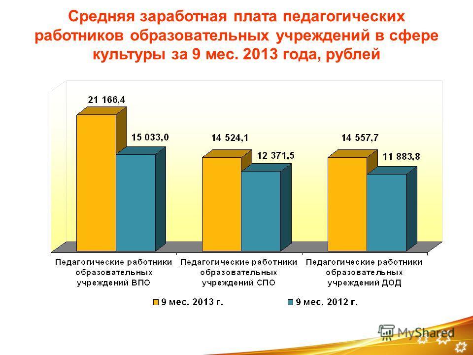 Средняя заработная плата педагогических работников образовательных учреждений в сфере культуры за 9 мес. 2013 года, рублей
