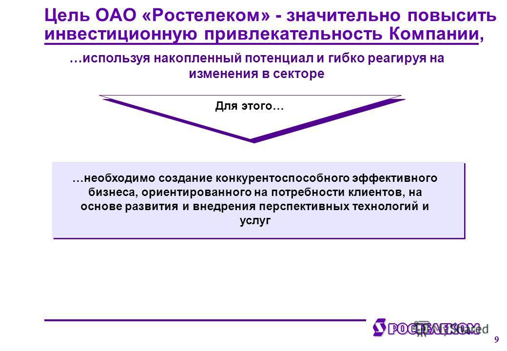 ф Ростелеком 9 Цель ОАО «Ростелеком» - значительно повысить инвестиционную привлекательность Компании, …используя накопленный потенциал и гибко реагируя на изменения в секторе Для этого… …необходимо создание конкурентоспособного эффективного бизнеса,