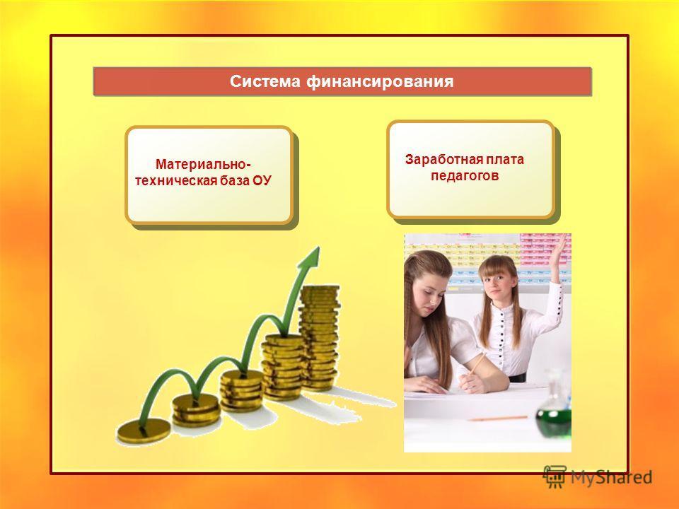 Система финансирования Материально- техническая база ОУ Заработная плата педагогов