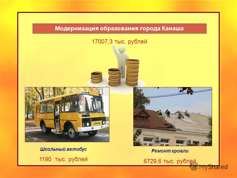 Модернизация образования города Канаша 17007,3 тыс. рублей Школьный автобус 1190 тыс. рублей Ремонт кровли 6729,6 тыс. рублей