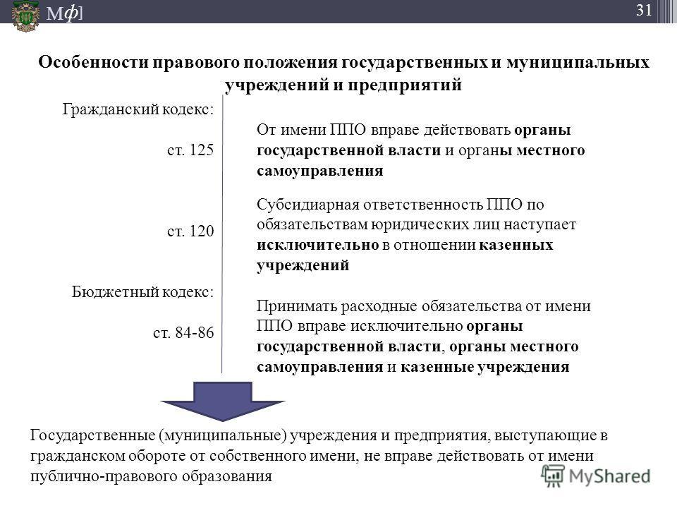 М ] ф М ] ф 31 Гражданский кодекс: ст. 125 ст. 120 Бюджетный кодекс: ст. 84-86 Государственные (муниципальные) учреждения и предприятия, выступающие в гражданском обороте от собственного имени, не вправе действовать от имени публично-правового образо