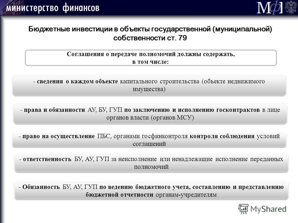 М ] ф М ] ф 40 Соглашения о передаче полномочий должны содержать, в том числе: Бюджетные инвестиции в объекты государственной (муниципальной) собственности ст. 79 - сведения о каждом объекте капитального строительства (объекте недвижимого имущества)