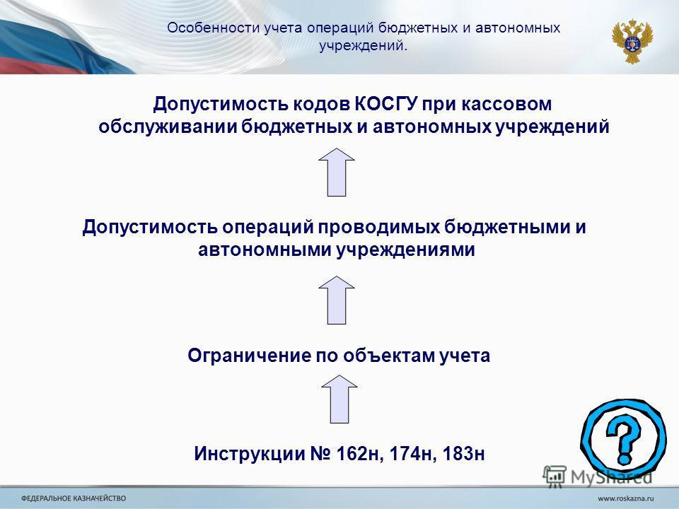 Особенности учета операций бюджетных и автономных учреждений. Допустимость кодов КОСГУ при кассовом обслуживании бюджетных и автономных учреждений Допустимость операций проводимых бюджетными и автономными учреждениями Ограничение по объектам учета Ин