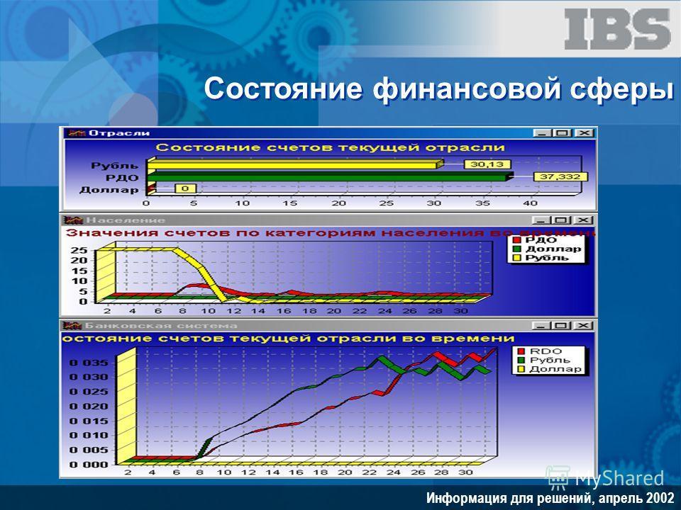 Информация для решений, апрель 2002 Состояние финансовой сферы