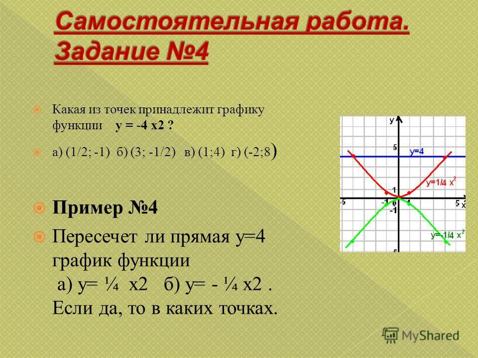 Какая из точек принадлежит графику функции y = -4 x2 ? а) (1/2; -1) б) (3; -1/2) в) (1;4) г) (-2;8 ) Пример 4 Пересечет ли прямая у=4 график функции а) у= ¼ х2 б) у= - ¼ х2. Если да, то в каких точках.