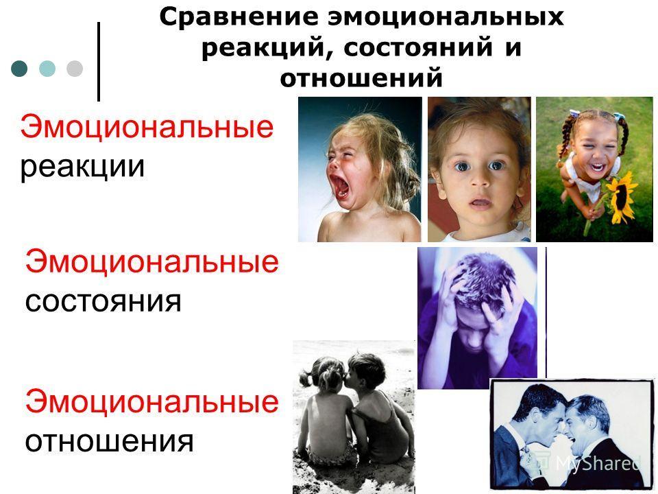 Сравнение эмоциональных реакций, состояний и отношений Эмоциональные реакции Эмоциональные состояния Эмоциональные отношения