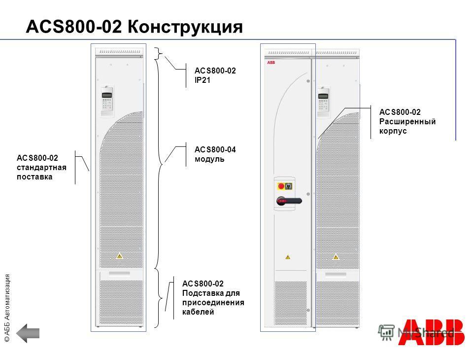 © АББ Автоматизация ACS800-02 Конструкция ACS800-04 модуль ACS800-02 Подставка для присоединения кабелей ACS800-02 IP21 ACS800-02 стандартная поставка ACS800-02 Расширенный корпус