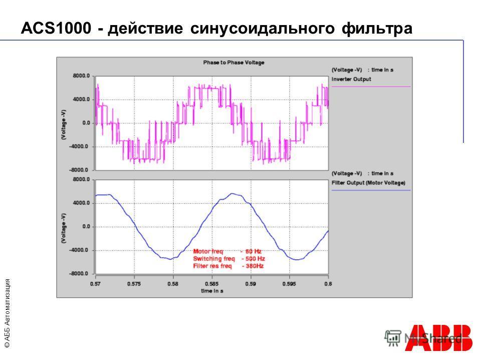 © АББ Автоматизация ACS1000 - действие синусоидального фильтра