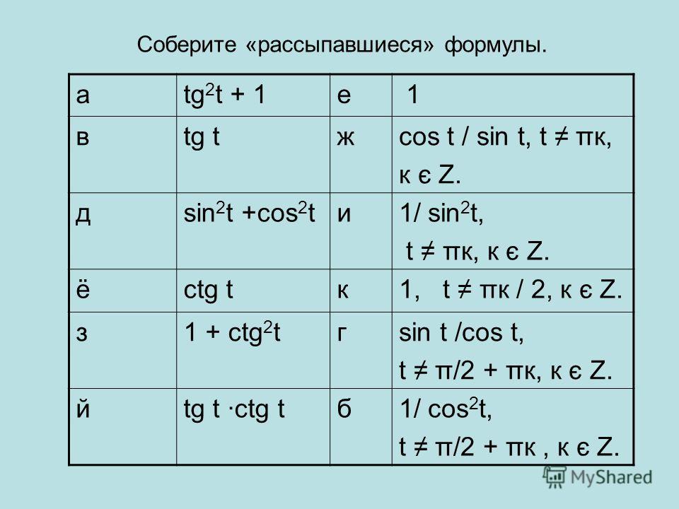 аtg 2 t + 1е 1 вtg tжcos t / sin t, t πк, к є Z. дsin 2 t +cos 2 tи1/ sin 2 t, t πк, к є Z. ёctg tк1, t πк / 2, к є Z. з1 + ctg 2 tгsin t /cos t, t π/2 + πк, к є Z. йtg t ctg tб1/ cos 2 t, t π/2 + πк, к є Z. Соберите «рассыпавшиеся» формулы.
