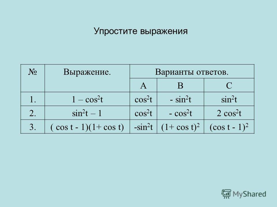 Выражение.Варианты ответов. АВС 1.1 – cos 2 tcos 2 t- sin 2 tsin 2 t 2.sin 2 t – 1cos 2 t- cos 2 t2 cos 2 t 3.( cos t - 1)(1+ cos t)-sin 2 t(1+ cos t) 2 (cos t - 1) 2 Упростите выражения