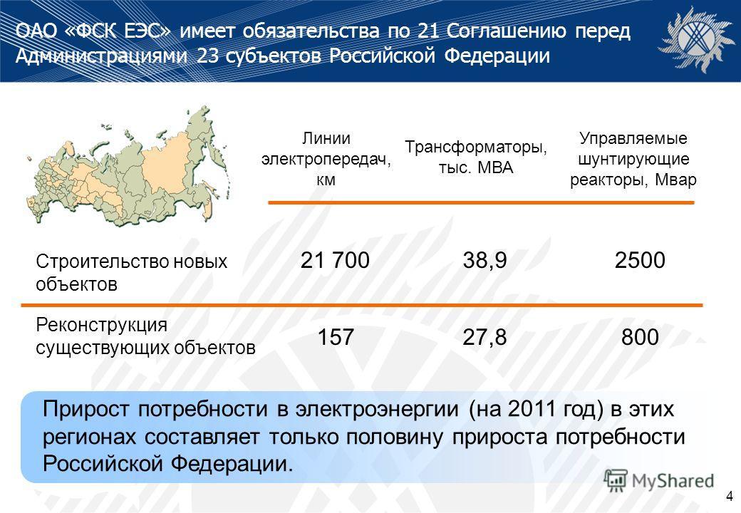 4 ОАО «ФСК ЕЭС» имеет обязательства по 21 Соглашению перед Администрациями 23 субъектов Российской Федерации Строительство новых объектов 21 70038,9 Линии электропередач, км Трансформаторы, тыс. МВА Управляемые шунтирующие реакторы, Мвар 2500 Реконст